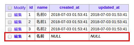 Laravel・データベースのデータ操作(追加/変更/削除)する全実例