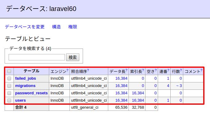 Laravel6 0でログイン機能を使う方法 – console dot log