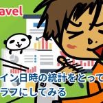 【Laravel】ログイン日時の統計をとって棒グラフにしてみる