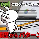 Laravelで購入履歴からパターン分析し、DMを送るシステムをつくる